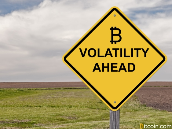 volatility-on-yellow-caution-sign-shutterstock1756